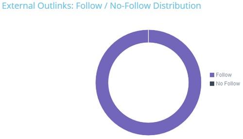 distribution liens follow